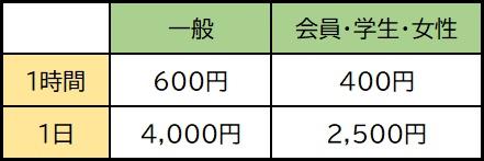 久留米中村模型店 K-Stadium 利用料金表