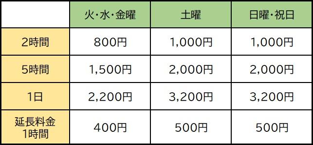 北海道オームサーキット利用料金